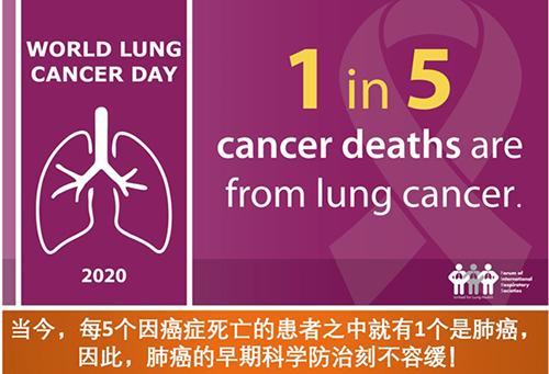 """全景PET-CT肺结节精准代谢评估""""早期肺癌早诊断"""""""